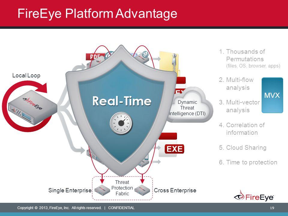 FireEye Platform Advantage