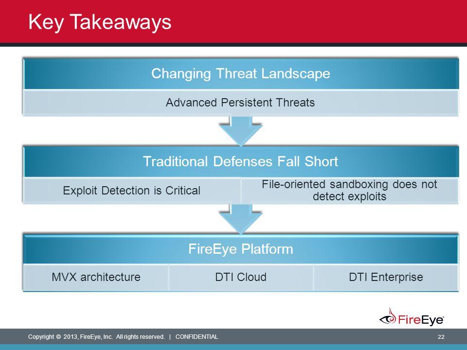 Key Takeaways Changing Threat Landscape Advanced Persistent Threats