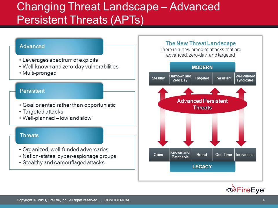 Changing Threat Landscape – Advanced Persistent Threats (APTs)