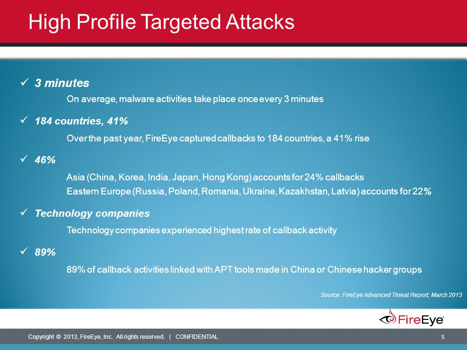 High Profile Targeted Attacks