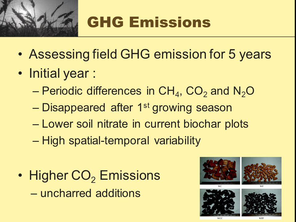 GHG Emissions Assessing field GHG emission for 5 years Initial year :