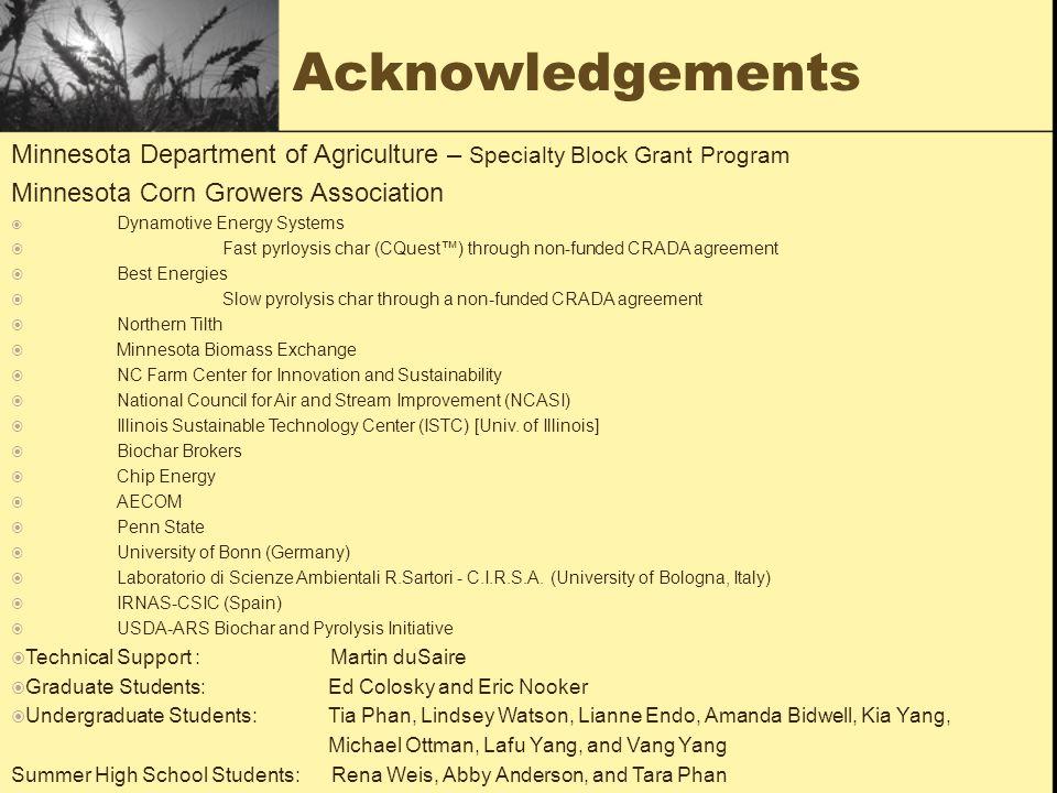 Acknowledgements Minnesota Department of Agriculture – Specialty Block Grant Program. Minnesota Corn Growers Association.