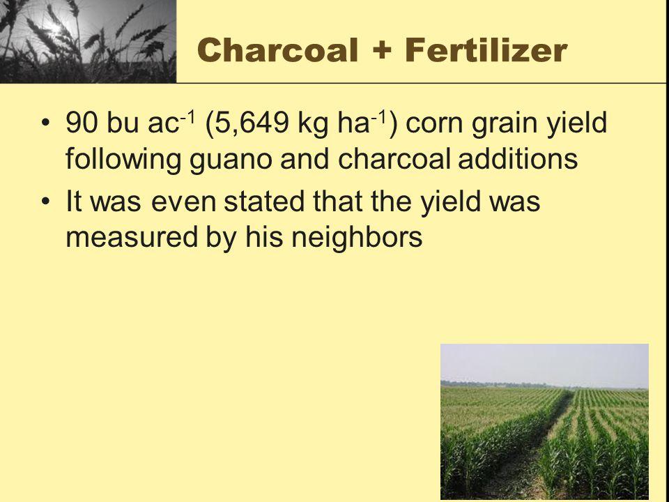 Charcoal + Fertilizer 90 bu ac-1 (5,649 kg ha-1) corn grain yield following guano and charcoal additions.