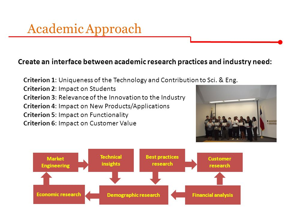 Academic Approach Create an interface between academic research practices and industry need: