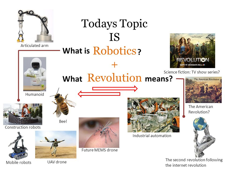 Todays Topic IS Robotics + Revolution