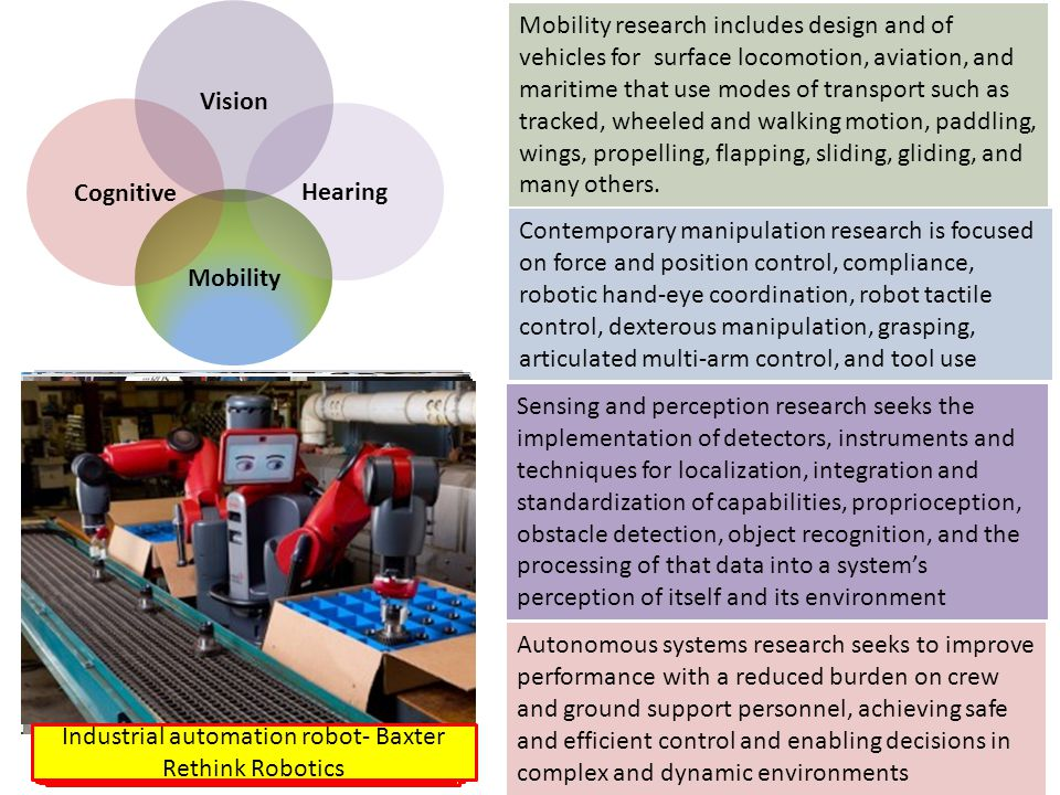 Vision Cognitive Hearing Mobility