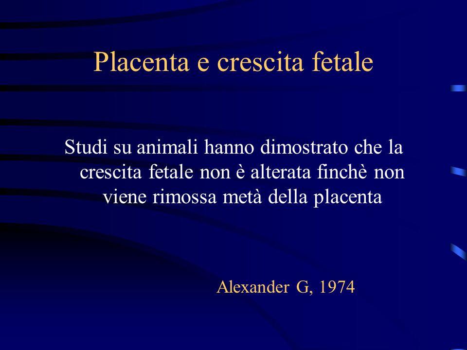 Placenta e crescita fetale