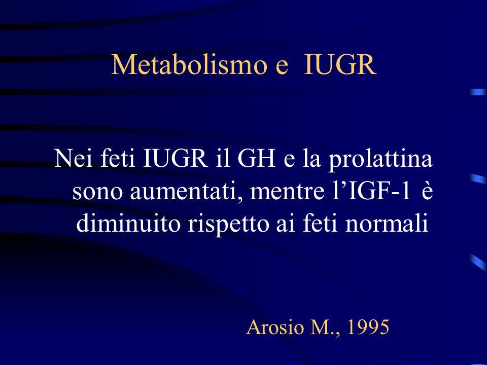 Metabolismo e IUGR Nei feti IUGR il GH e la prolattina sono aumentati, mentre l'IGF-1 è diminuito rispetto ai feti normali.