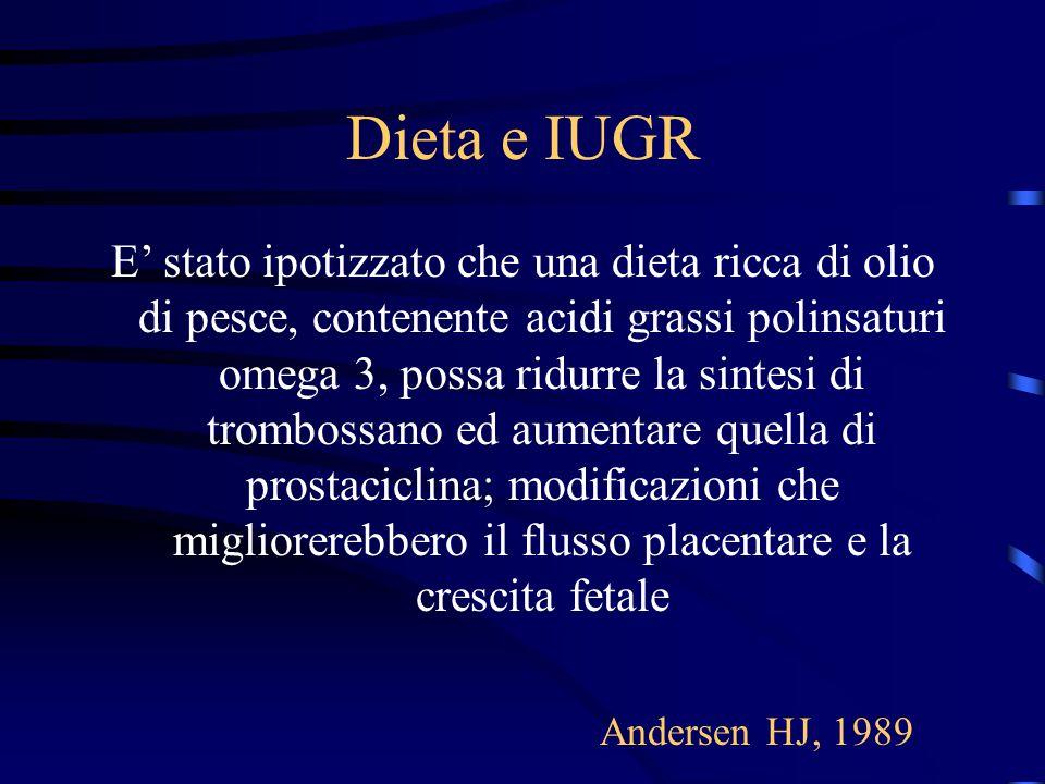 Dieta e IUGR