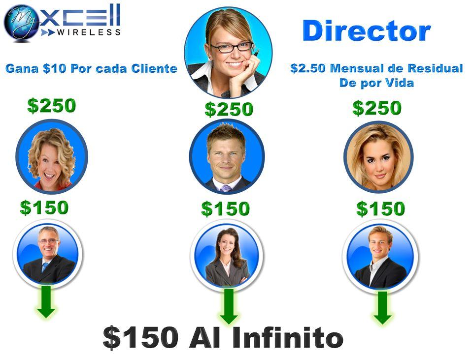 Director $150 Al Infinito $250 $250 $250 $150 $150 $150