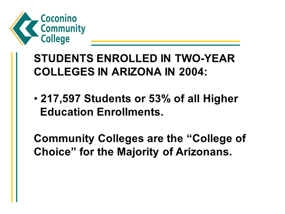 STUDENTS ENROLLED IN TWO-YEAR COLLEGES IN ARIZONA IN 2004: