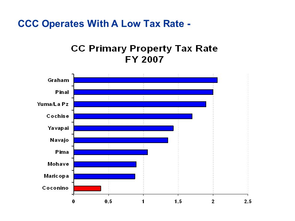 CCC Operates With A Low Tax Rate -