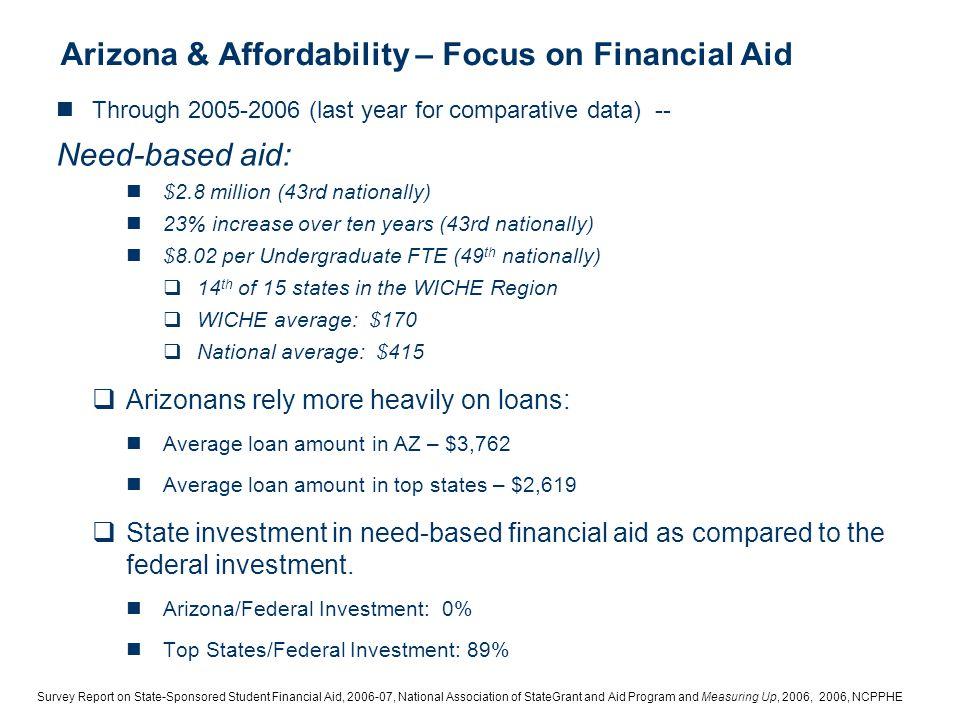 Arizona & Affordability – Focus on Financial Aid