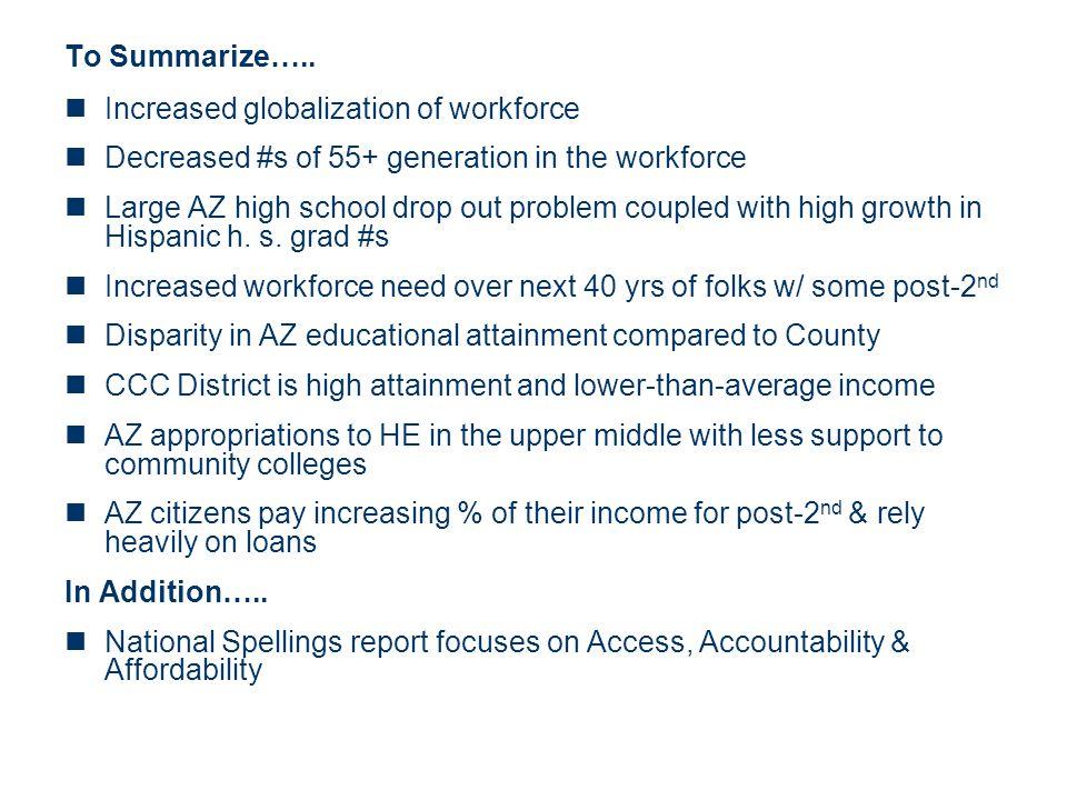 To Summarize….. Increased globalization of workforce. Decreased #s of 55+ generation in the workforce.