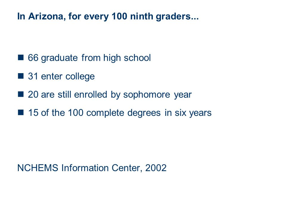 In Arizona, for every 100 ninth graders...