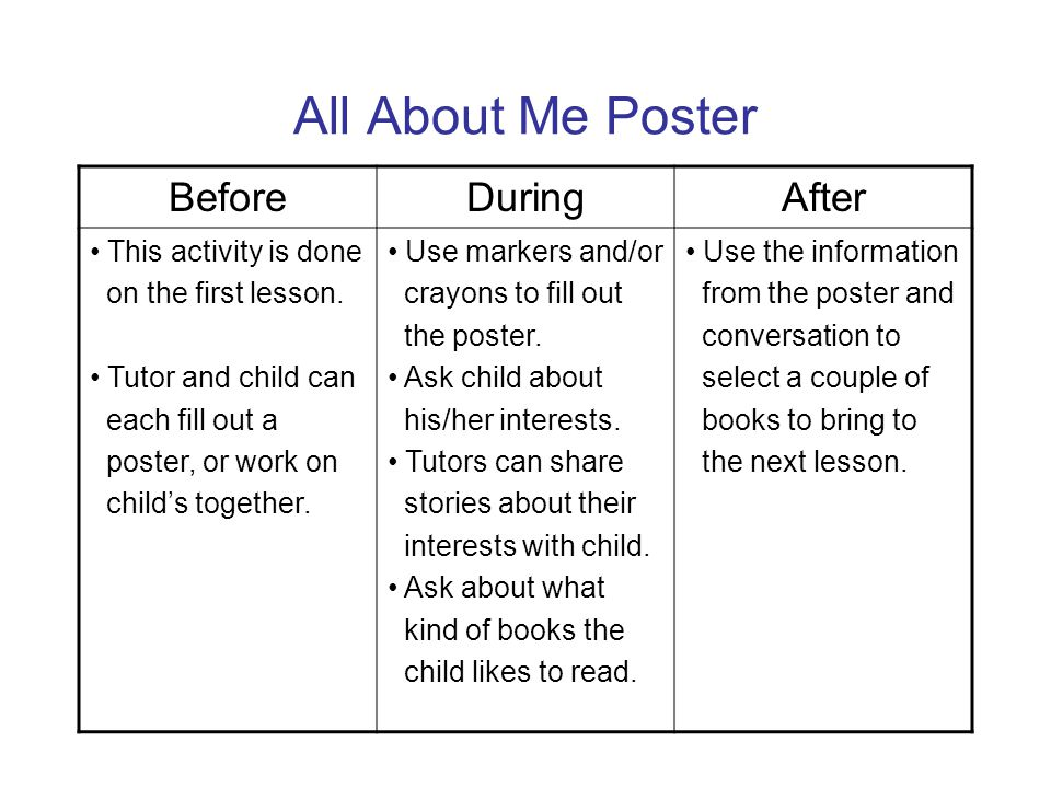 All About Me Poster Before During After This activity is done