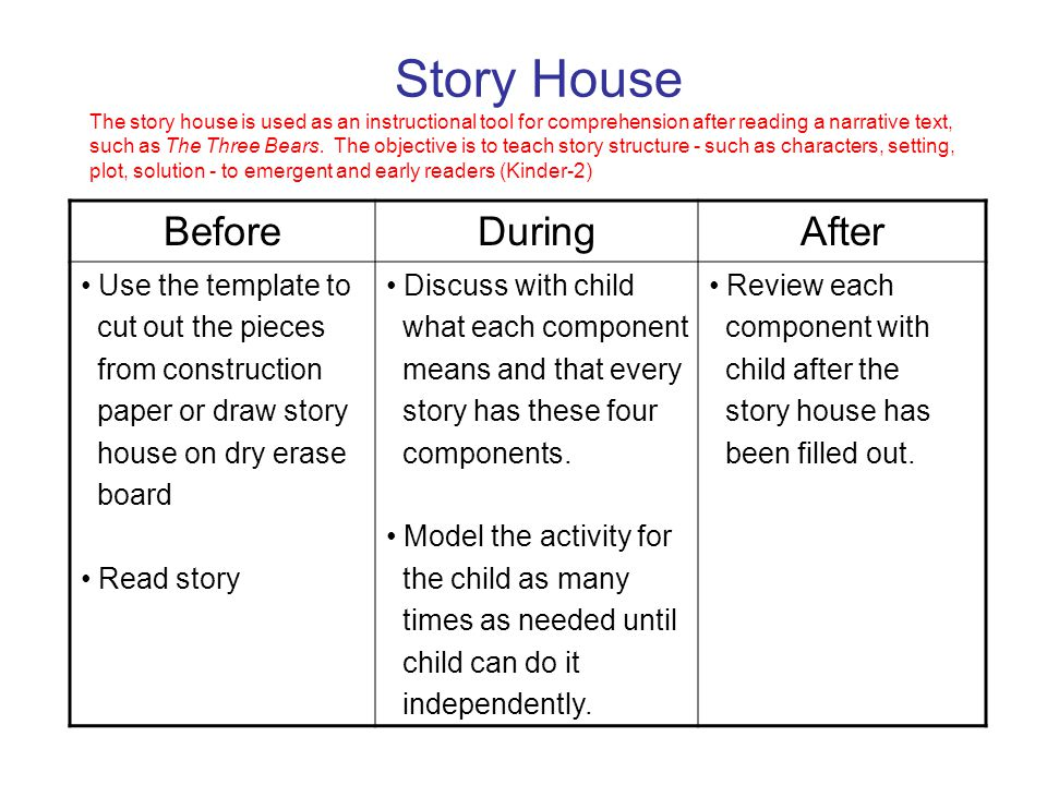 Story House The story house is used as an instructional tool for comprehension after reading a narrative text, such as The Three Bears. The objective is to teach story structure - such as characters, setting, plot, solution - to emergent and early readers (Kinder-2)