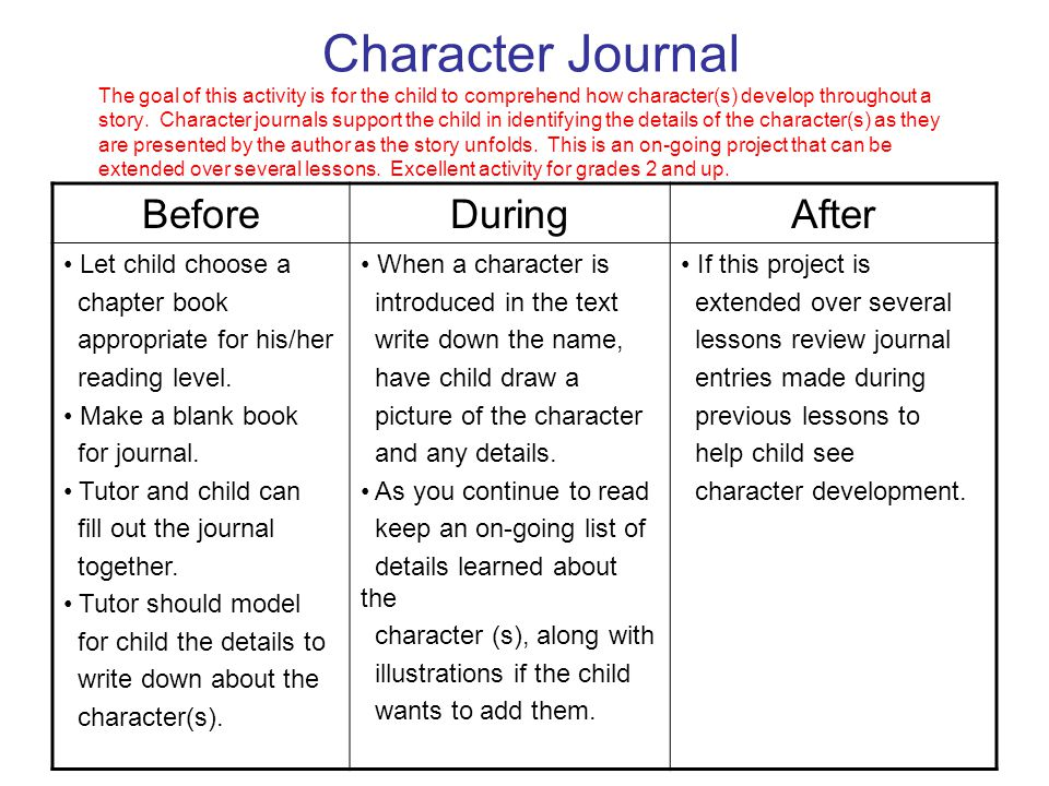 Character Journal The goal of this activity is for the child to comprehend how character(s) develop throughout a story. Character journals support the child in identifying the details of the character(s) as they are presented by the author as the story unfolds. This is an on-going project that can be extended over several lessons. Excellent activity for grades 2 and up.