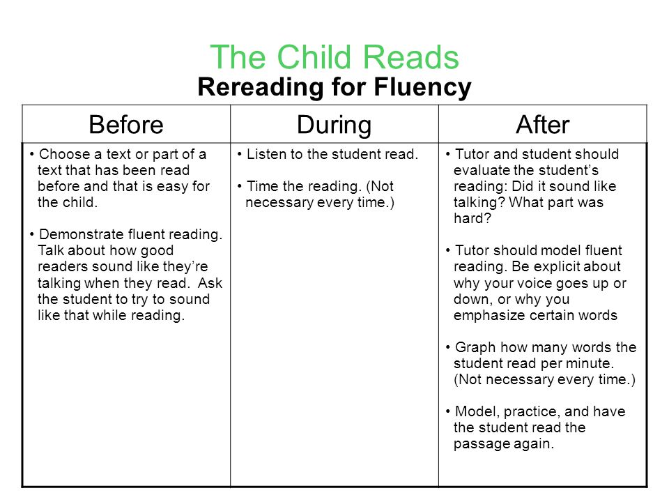 The Child Reads Rereading for Fluency Before During After