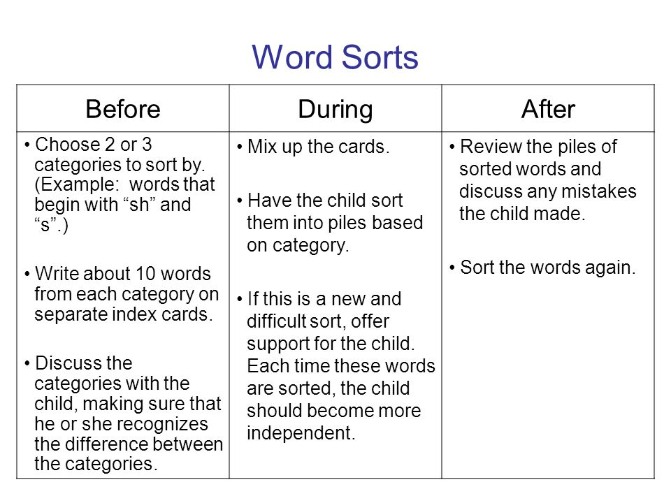 Word Sorts Before During After