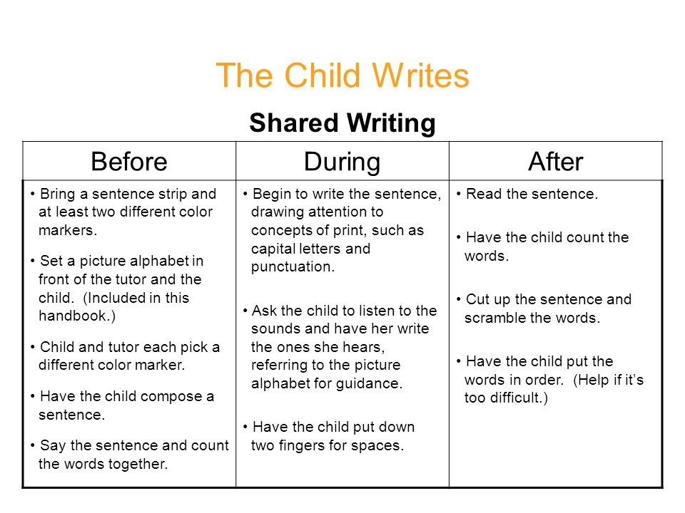 The Child Writes Shared Writing Before During After