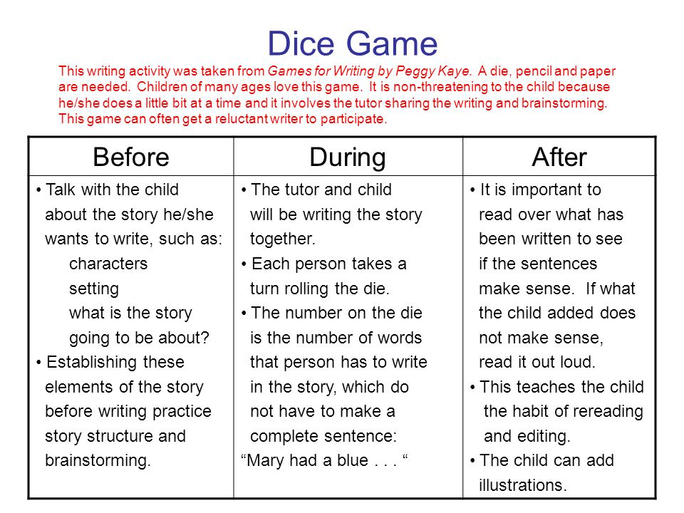 Dice Game This writing activity was taken from Games for Writing by Peggy Kaye. A die, pencil and paper are needed. Children of many ages love this game. It is non-threatening to the child because he/she does a little bit at a time and it involves the tutor sharing the writing and brainstorming. This game can often get a reluctant writer to participate.