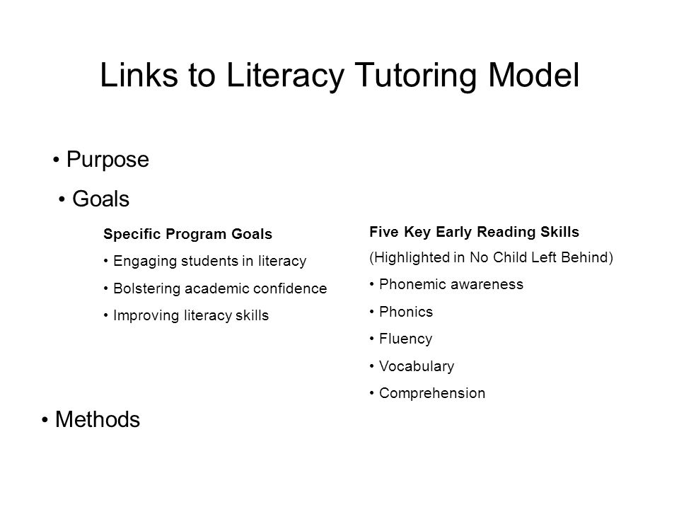 Links to Literacy Tutoring Model