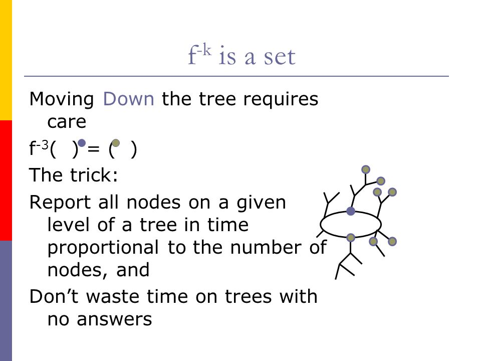 f-k is a set Moving Down the tree requires care f-3( ) = ( )