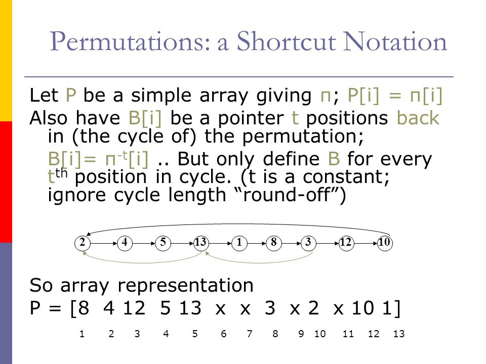 Permutations: a Shortcut Notation