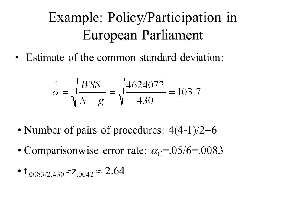 Example: Policy/Participation in European Parliament