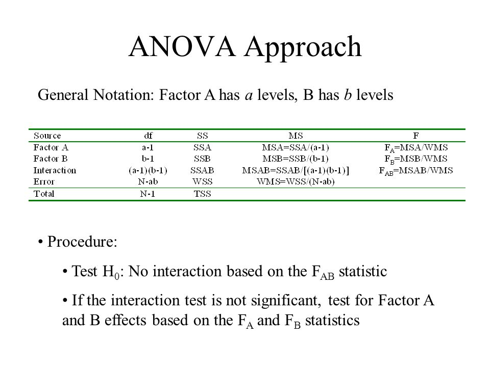 ANOVA Approach General Notation: Factor A has a levels, B has b levels