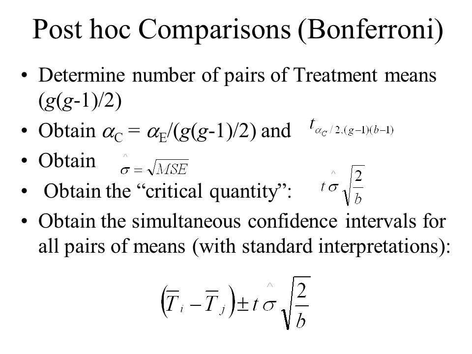 Post hoc Comparisons (Bonferroni)