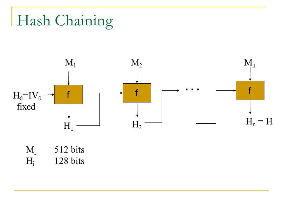 … Hash Chaining M1 M2 Mn f f f H0=IV0 fixed Hn = H H1 H2 Mi 512 bits