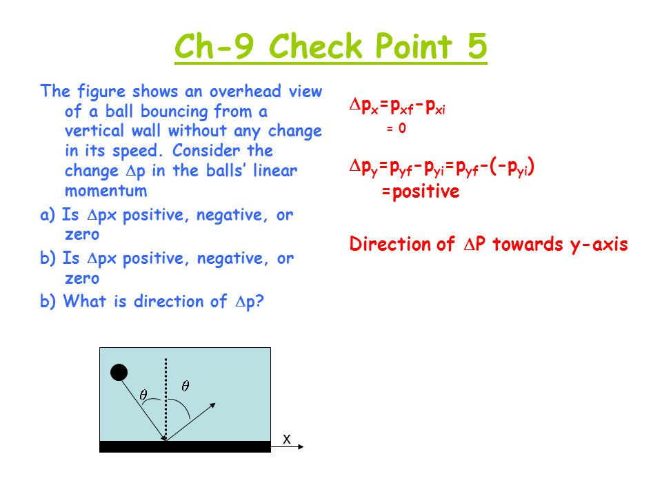 Ch-9 Check Point 5 px=pxf-pxi = 0 py=pyf-pyi=pyf-(-pyi) =positive
