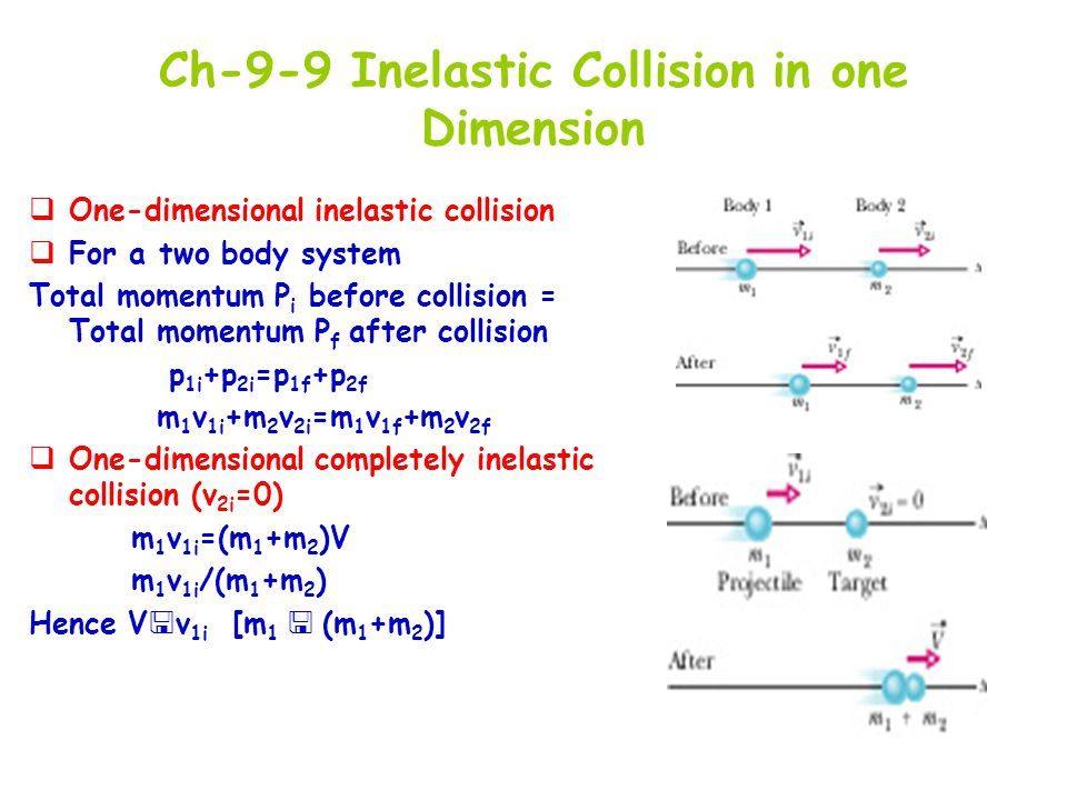 Ch-9-9 Inelastic Collision in one Dimension