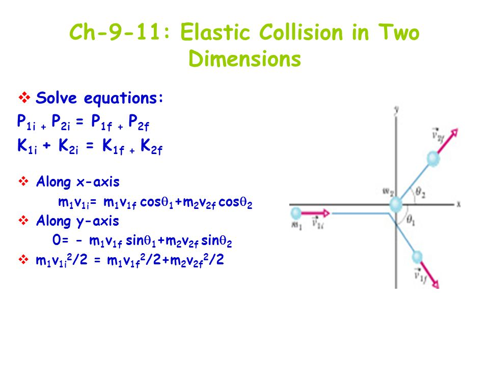 Ch-9-11: Elastic Collision in Two Dimensions