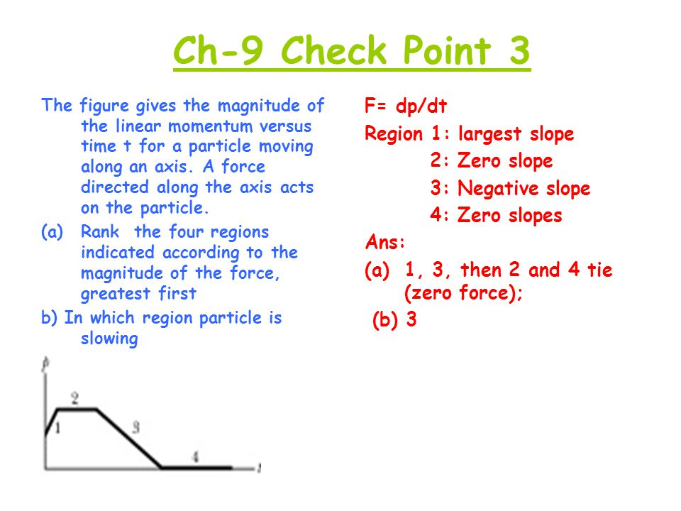 Ch-9 Check Point 3 F= dp/dt Region 1: largest slope 2: Zero slope