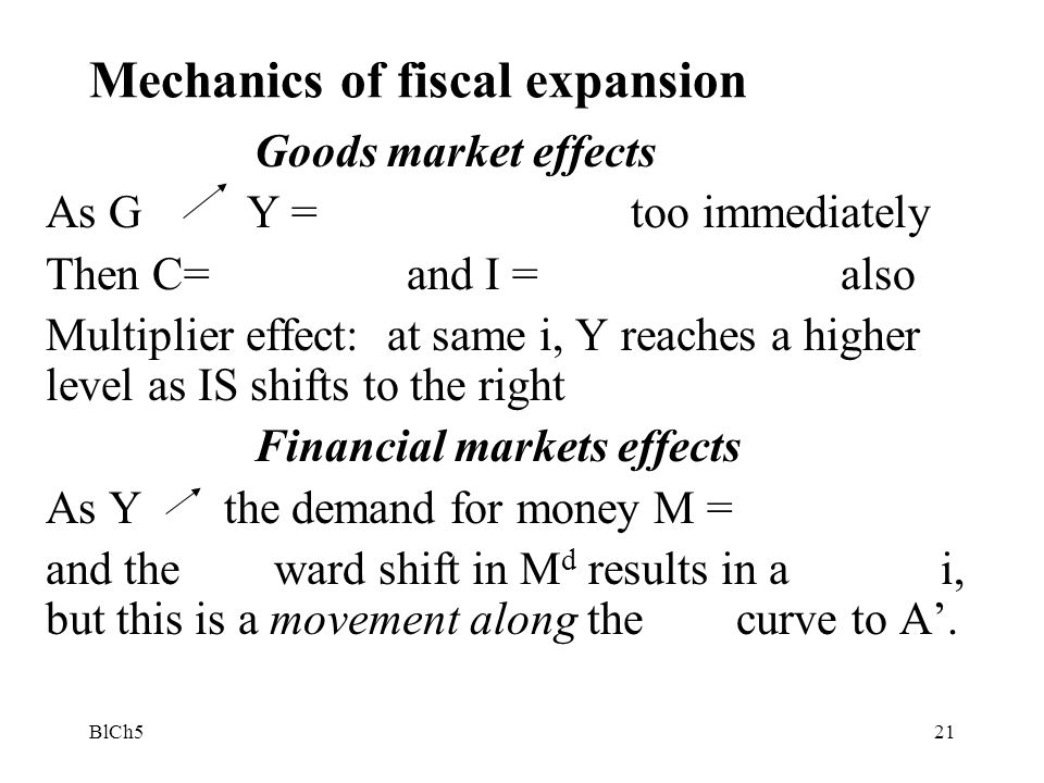 Mechanics of fiscal expansion