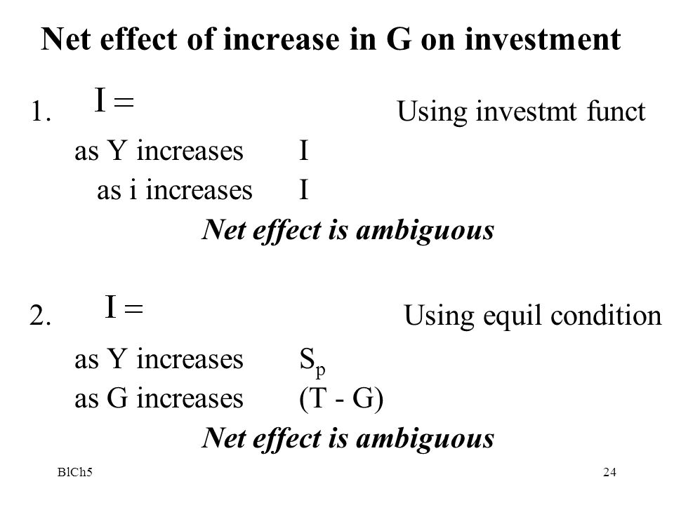 Net effect of increase in G on investment