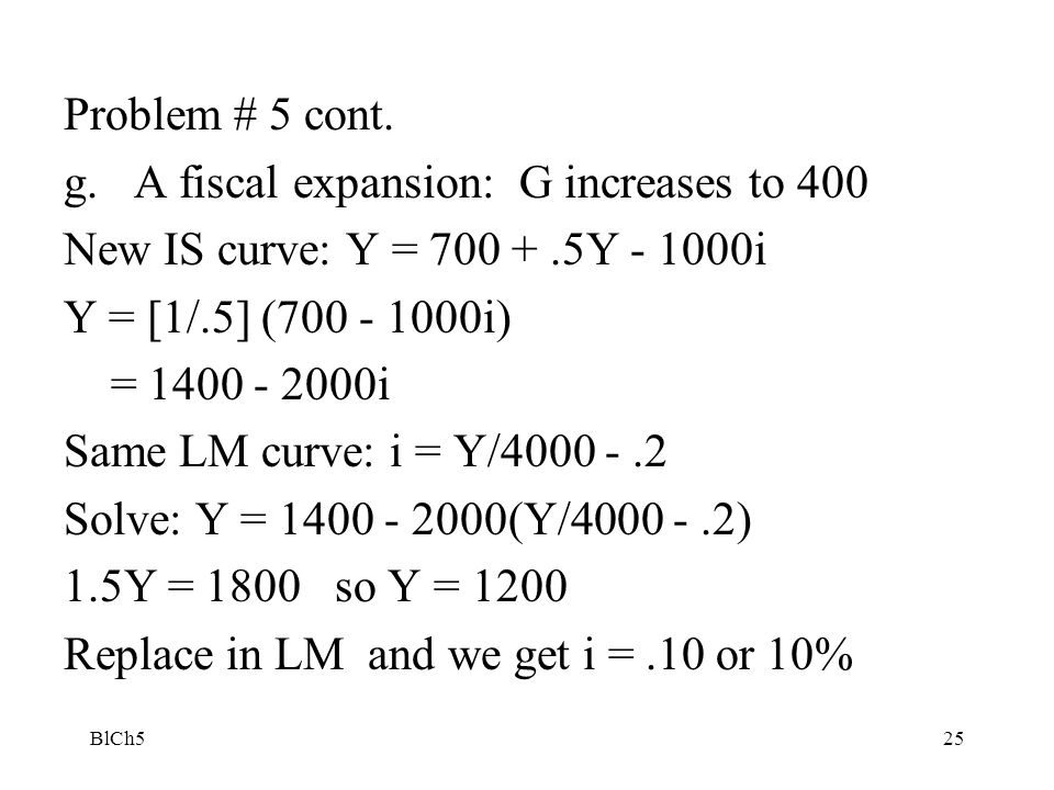 A fiscal expansion: G increases to 400