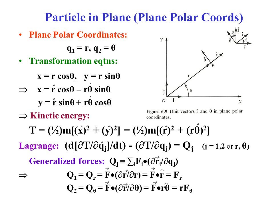 Particle in Plane (Plane Polar Coords)