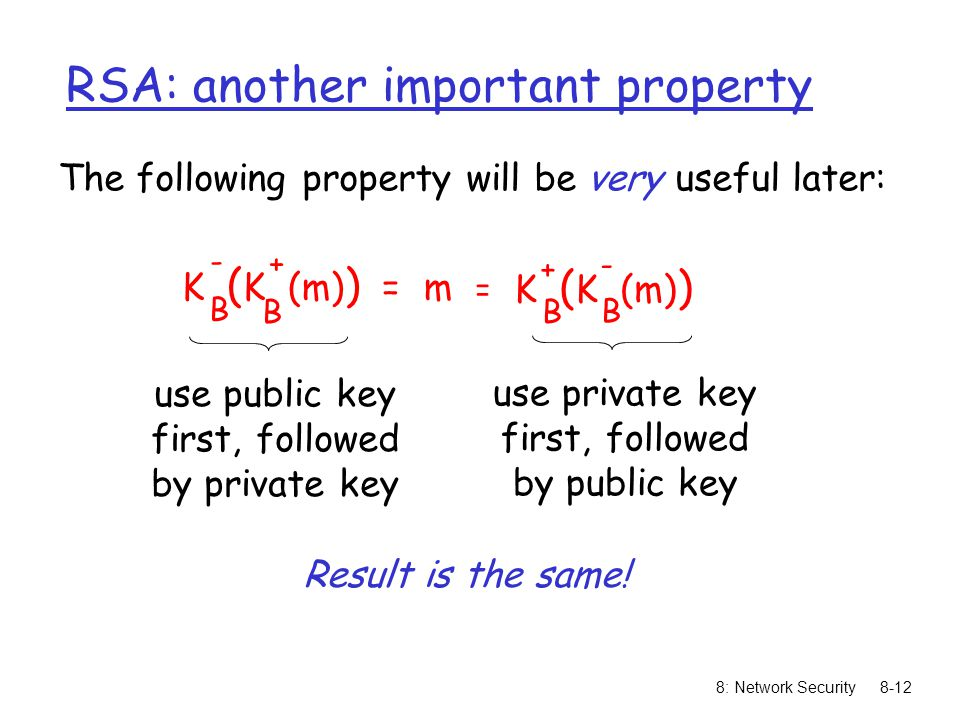 RSA: another important property