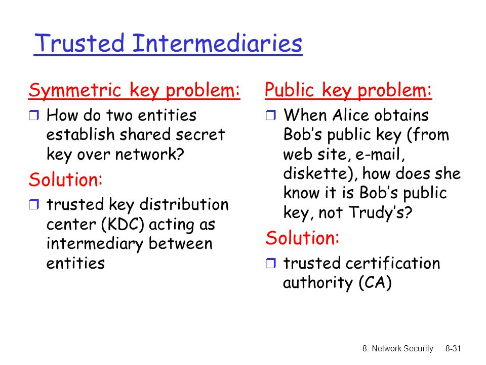 Trusted Intermediaries