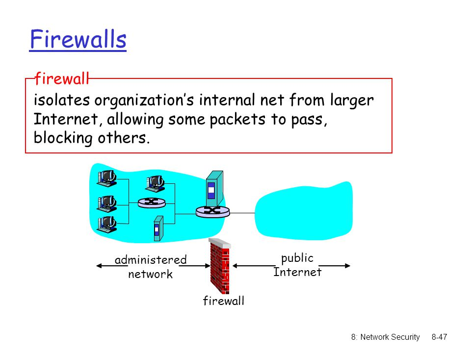 Firewalls firewall. isolates organization's internal net from larger Internet, allowing some packets to pass, blocking others.