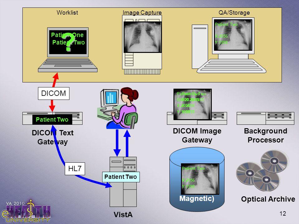 Optical Archive DICOM Text Gateway VistA Image Storage