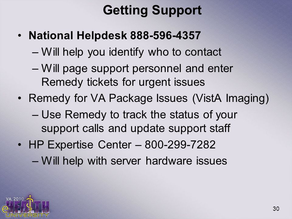 Getting Support National Helpdesk 888-596-4357