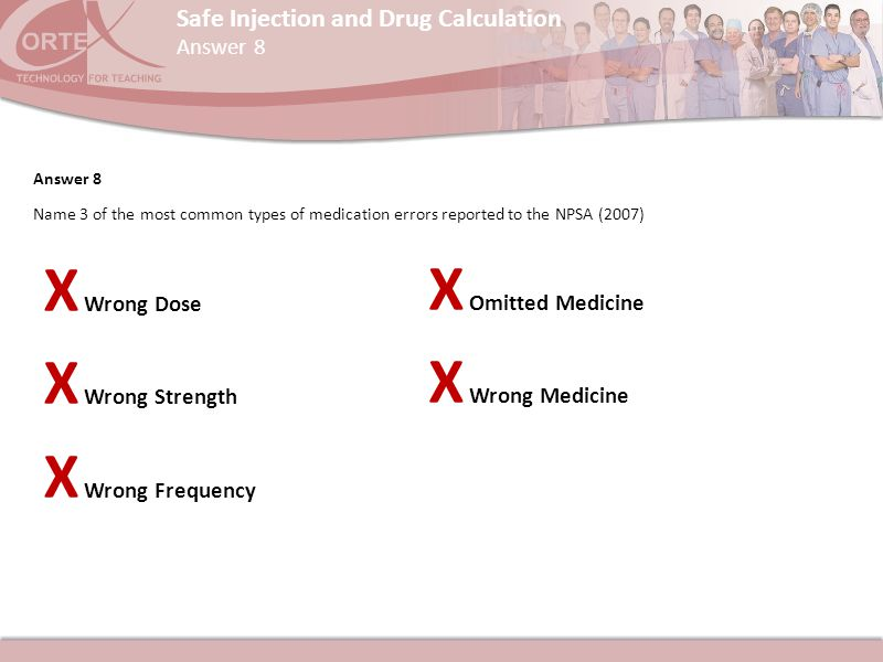 X Wrong Dose X Omitted Medicine X Wrong Strength X Wrong Medicine