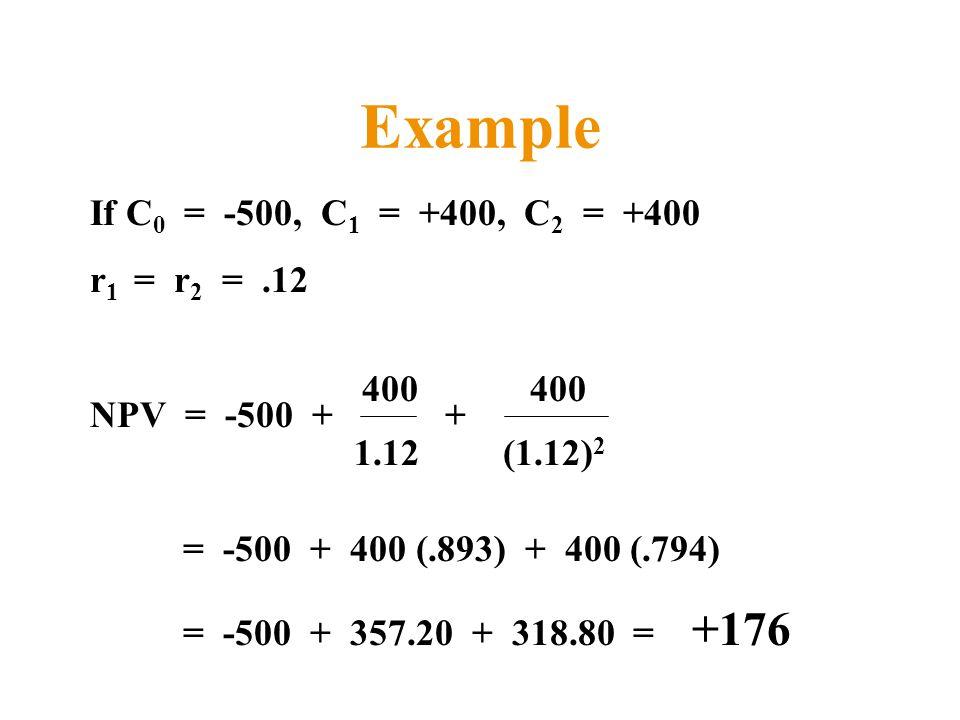 Example If C0 = -500, C1 = +400, C2 = +400 r1 = r2 = .12