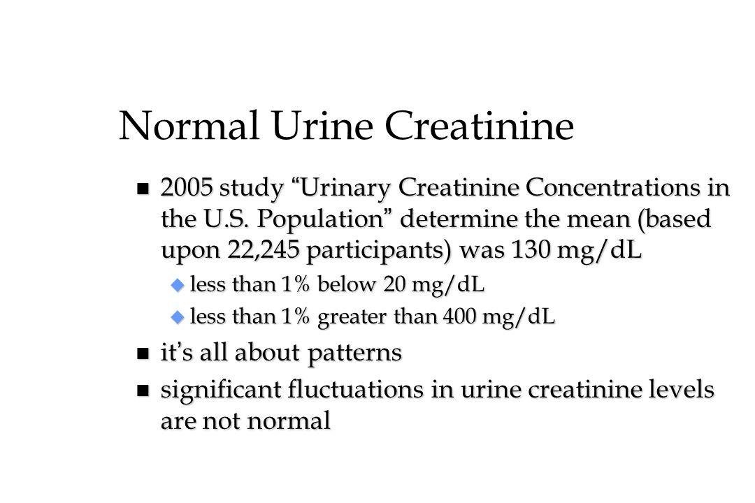 Normal Urine Creatinine