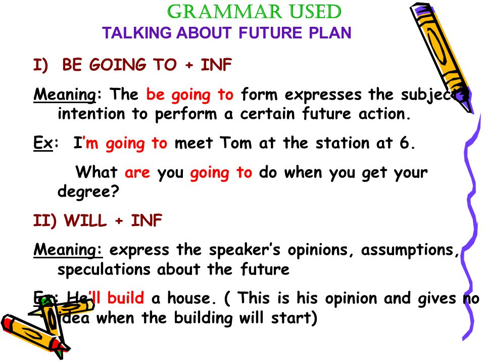 Grammar used TALKING ABOUT FUTURE PLAN I) BE GOING TO + INF